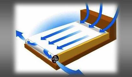 Matelas avec ventilateur niche r frig r e web matelas - Quel est le meilleur matelas ...